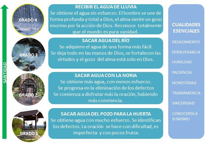 4grados_s_teresa_avila2